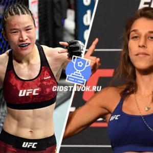 Прогноз Вейли Жанг - Йоанна Енджейчик UFC 248